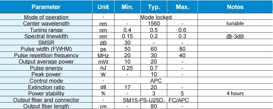Narrow Linewidth 1550nm 1560nm Picosecond Pulsed Fiber